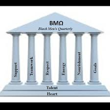 BMQ-CONFERENCE CALL TO EMPLOYMENT
