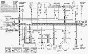 bmw wiring bmw image wiring diagram diagram bmw wiring diagram symbols on bmw wiring