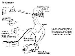 wiring diagram for club car starter generator the wiring diagram starter generator wiring diagram briggs starter wiring wiring diagram