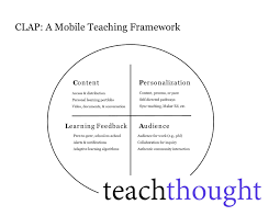 how to prepare students for st century survival making the shift to mobile first teaching