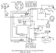 amt wiring diagram wiring diagram for john deere lt133 wiring wiring diagrams john deere 133 wiring diagram john wiring