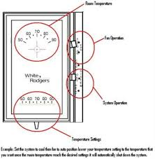 house thermostat wiring diagram hunter 44155c house discover model 44155c wiring diagram schematics and wiring diagrams 5 wire thermostat