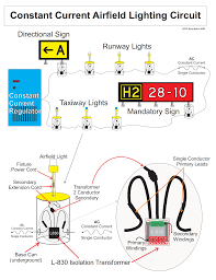 keysight handheld test tools blog  the reason for wiring in series light strings can be very long over a mile perhaps wiring in parallel will result in progressively dimmer lights as
