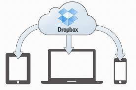 DROPBOX - Twoje pliki wszędzie gdzie chcesz i to za darmo.