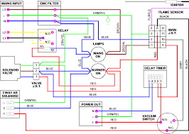 3 way switch diagram 2 lights images galleries related 3 way switch diagram guitar 3 way switch diagram