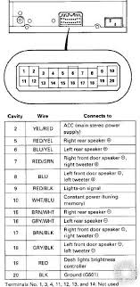 wiring diagram for a sony radio the wiring diagram sony xplod car stereo wiring diagram nilza wiring diagram