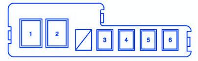 lexus r x dash fuse box block circuit breaker diagram lexus r x300 2011 dash fuse box block circuit breaker diagram