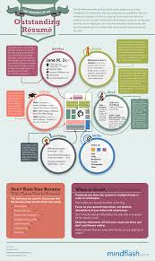 how to make your resume outstanding infographic how to make your resume outstanding
