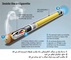 نتیجه تصویری برای عکس برای سیگارها الکترونیکی