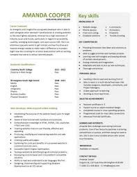 New CV of Faridul Hassan Ui Developer Resume samples
