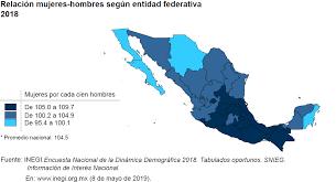 Mujeres y hombres en México 2019