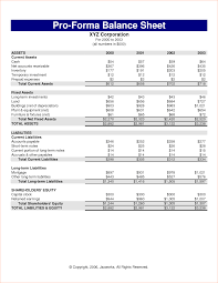 pro forma financial statements template procedure template sample pro forma balance sheet