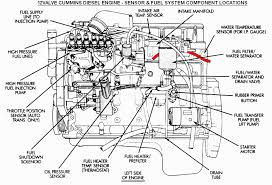 dodge ram engine diagram wiring diagrams