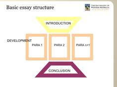 visual arts australian curriculum and curriculum on pinterest basic essay structure introduction para  para  para n conclusion development