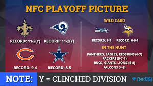 NFL Playoff Picture: NFC Clinching Scenarios And Standings ...