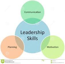 leadership skills business diagram royalty free stock images    leadership skills business diagram