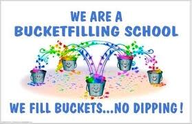 Image result for bucket filling