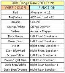 dodge ram wiring diagram image wiring 2003 dodge ram 1500 stereo wiring diagram images this 2003 dodge on 2003 dodge ram wiring