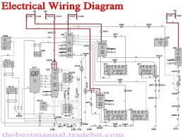 xc volvo xc90 2013 electrical wiring diagram manual instant