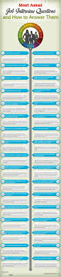 1000 ideas about management interview questions most asked job interview questions and how to answer them infographic