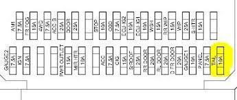 toyota rav fuse box chart wiring diagrams online