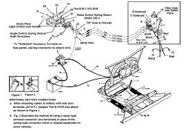 meyer e47 wiring diagram wirdig meyer snow plow wiring diagram meyer snow plow wiring diagram meyer