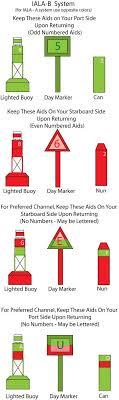 atons.jpg 362×1 213 pixelů   Sailing terms, Sailing lessons, Sailing