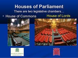 「Parliament of the United Kingdom 」の画像検索結果