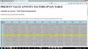 Present Value Of An Ordinary Annuity Table (PVAF Table) - YouTube