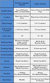 public school vs private school essay  wwwgxartorg private school essayprivate schools vs public schools essay essay editing services essays argument for