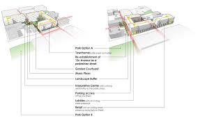 rezoning as a community benefit   build blogbuild fcs diagram header