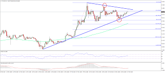 ethereum price technical analysis eth usd break near newsbtc ethereum price technical analysis eth usd
