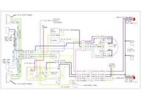 headlight switch wiring diagram chevy truck headlight similiar 55 chevy wiring diagram keywords on headlight switch wiring diagram chevy truck