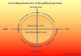 social democracy vs communism essay   essay for yousocial democracy vs communism essay