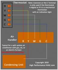armstrong electric furnace wiring diagram wiring diagram goodman wiring diagram thermostat schematics and wiring diagrams