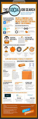 best images about job search interview usa 17 best images about job search interview usa today and searching