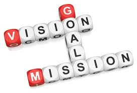 Image result for goalsetting