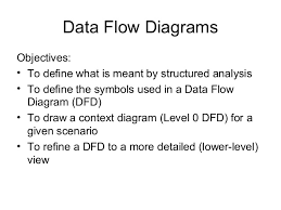 data flow diagramsdata flow diagrams objectives  • to define what is meant by structured analysis • to
