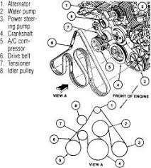 chrysler town and country 1999 diagram belt fixya zjlimited 1797 jpg