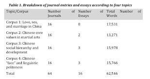 cheap write my essay confucianism and filial piety in chinese cheap write my essay confucianism and filial piety in chinese culture