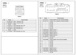 mustang radio wiring diagram wiring diagram 2006 mustang radio wiring harness auto diagram schematic 2006 ford 500
