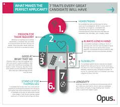 traits every great candidate will have opus recruitment solutions whilst employers will have a long list of requirements their tick boxes should include the following 7 traits here s the opus guide to spotting the
