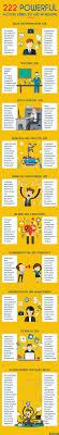 Best 25 Professional Thesaurus Ideas On Pinterest Give