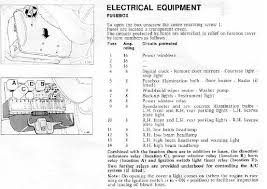 looking for fuse box diagram for spider alfa romeo bulletin attached images