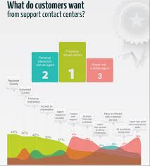 15 tips for training call center agents talkdesk training 1