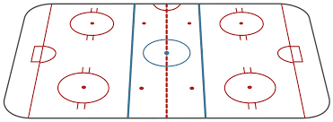 ice hockey rink diagramice hockey rink   long side view   template