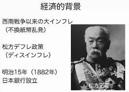 「松方デフレ政策」の画像検索結果