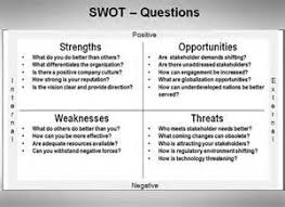 Communication Strengths Examples Moreover Ibm Big Data Moreover ... ... SWOT Analysis Ex le on communication strengths examples ...