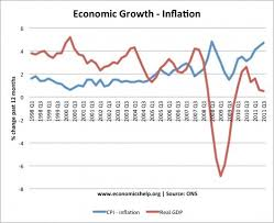 causes of recessions   economics helprecession of