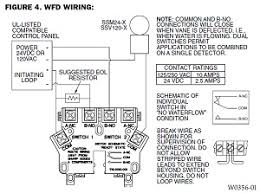 fire alarm wiring for more complete home security Flow Switch Connection Diagram waterflow wiring diagram from system sensor flow switch wiring diagram